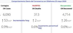 coronavirus25mayo2020
