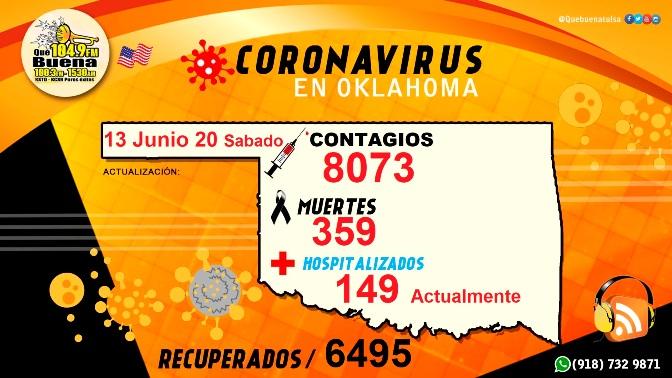 Coronavirus13JUNIO-2020