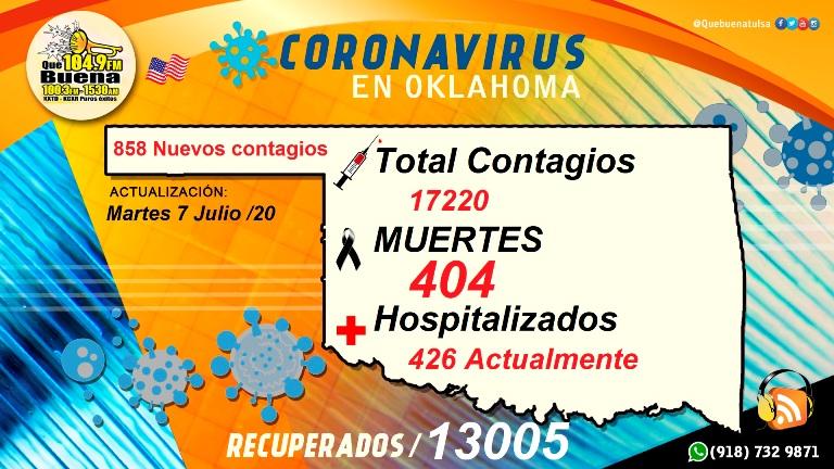 Corona-martes