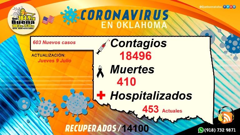 CoronaJUEVES