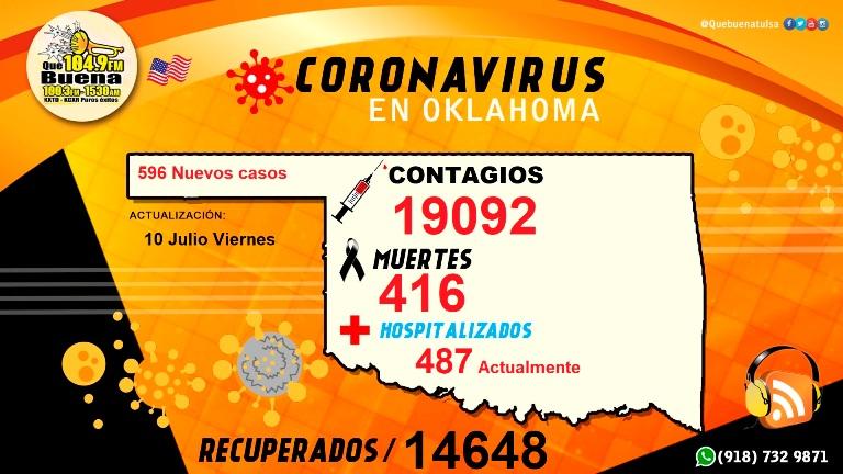 CoronaVIERNES