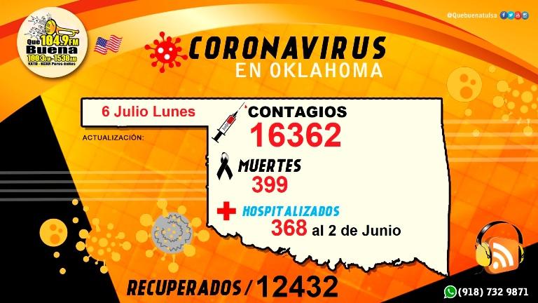 Coronalunes